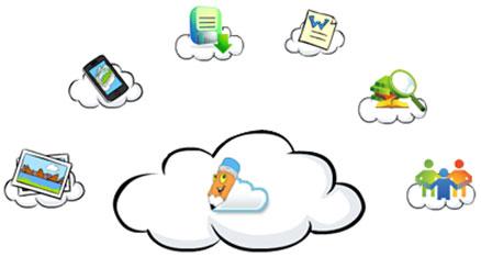 善用云端笔记,替代Windows记事本和新建一个Word做日常信息记录
