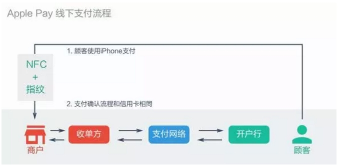 applepay04